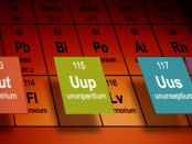 16-IUPAC-Periodic-Table